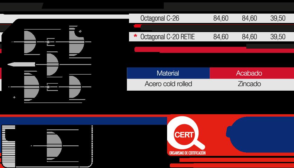 Caja Metálica Empalme Eléctrico Octagonal Características